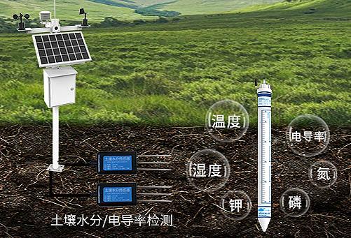土壤自动监测站