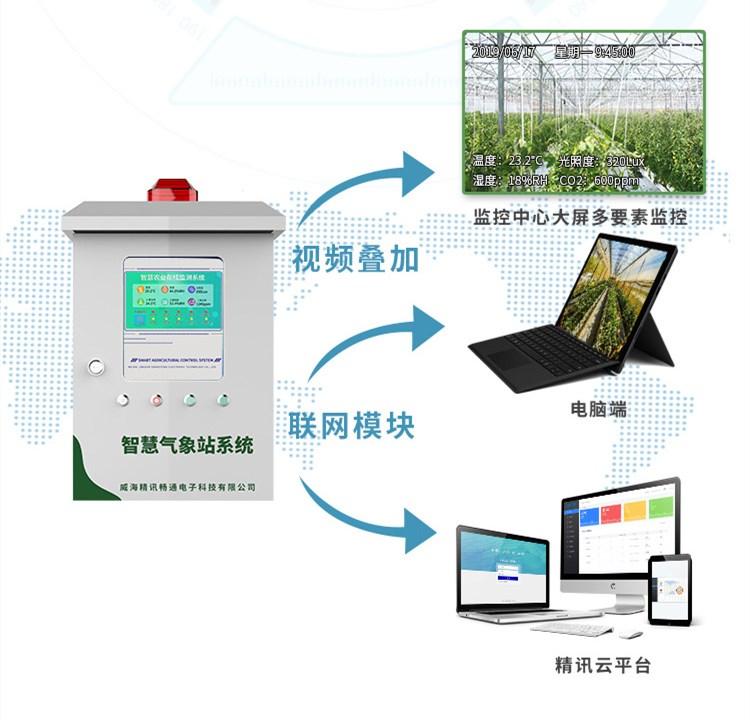 农业控制系统