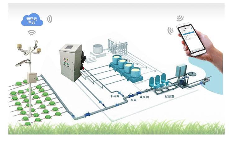 水肥一体化灌溉原理