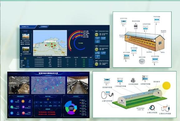 大棚自动化控制系统云平台