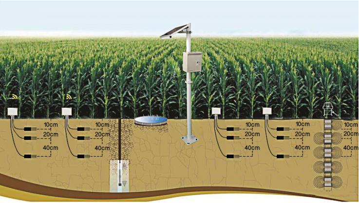 土壤监测系统